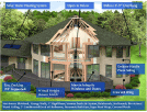 Image of a construction house broken to represent the different parts