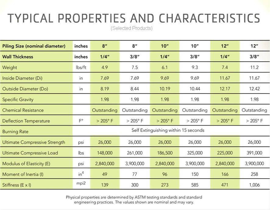 Image of a chart explaining the Relative Strength Comparison Chart
